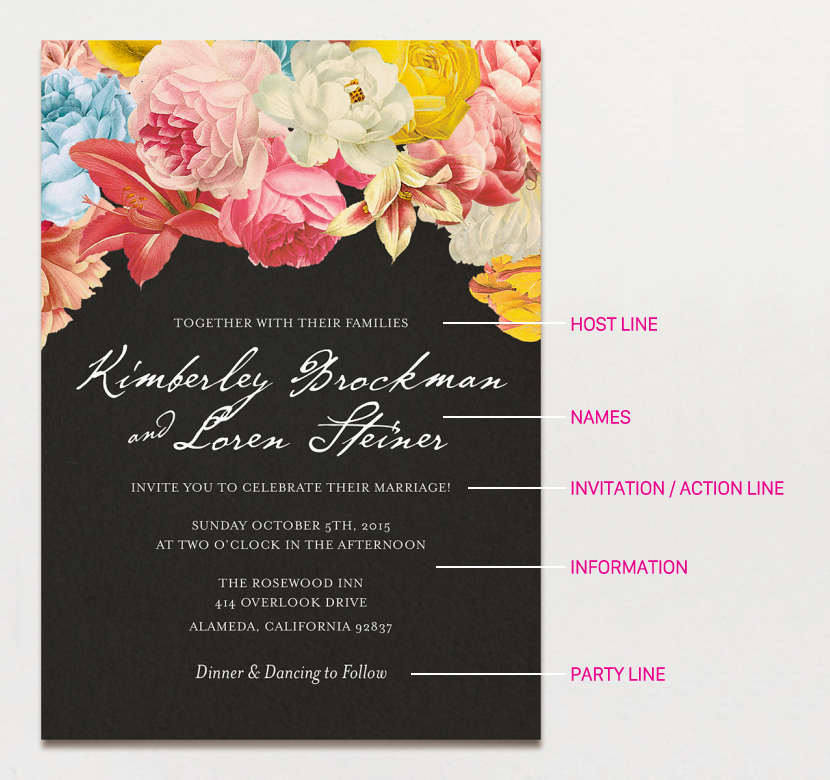 Sample Invitations For Wedding: 15 Wedding Invitation Wording Samples: From Traditional To Fun